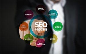קידום אתרים לחברות סטארט-אפ